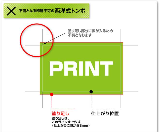 pdf 印刷 右端が切れる